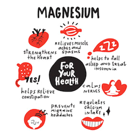 Magnesium Muscle Cramps
